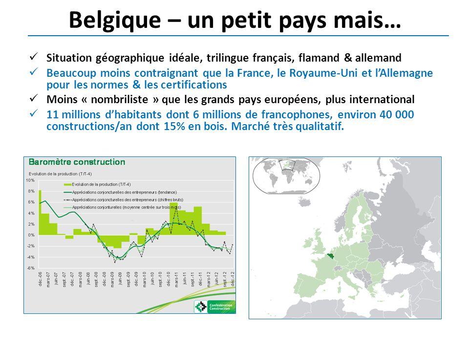 Belgique – un petit pays mais…