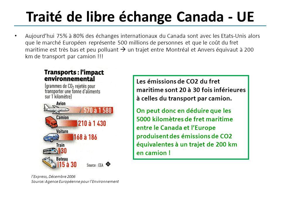 Traité de libre échange Canada - UE
