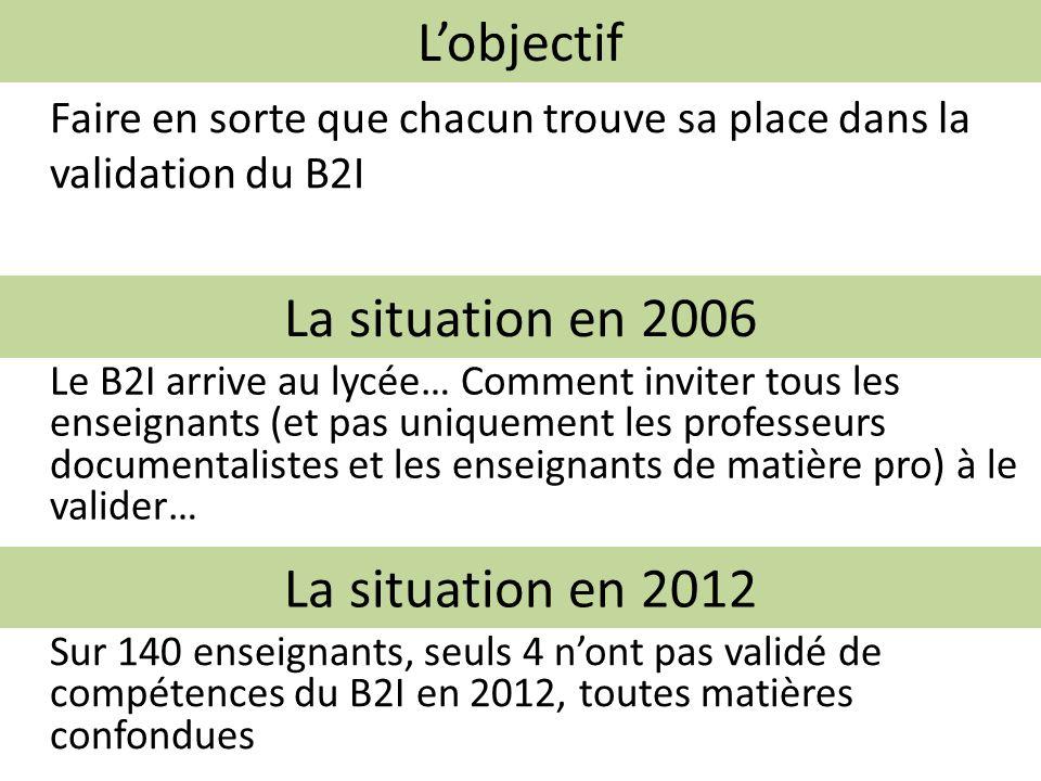 L'objectif La situation en 2006 La situation en 2012