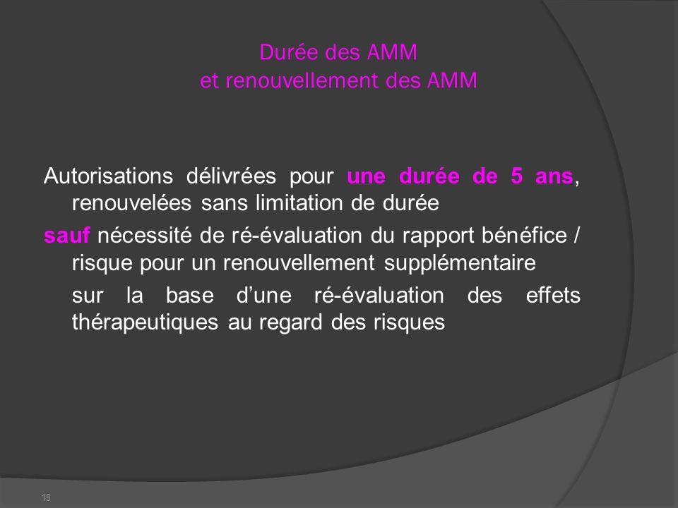 Durée des AMM et renouvellement des AMM