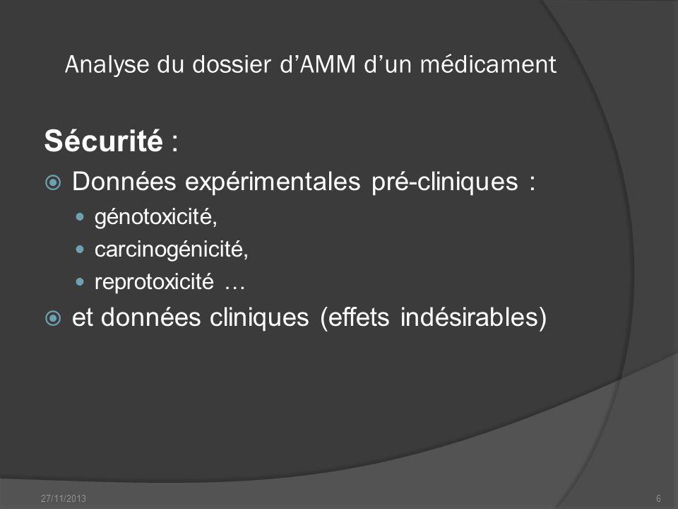 Analyse du dossier d'AMM d'un médicament