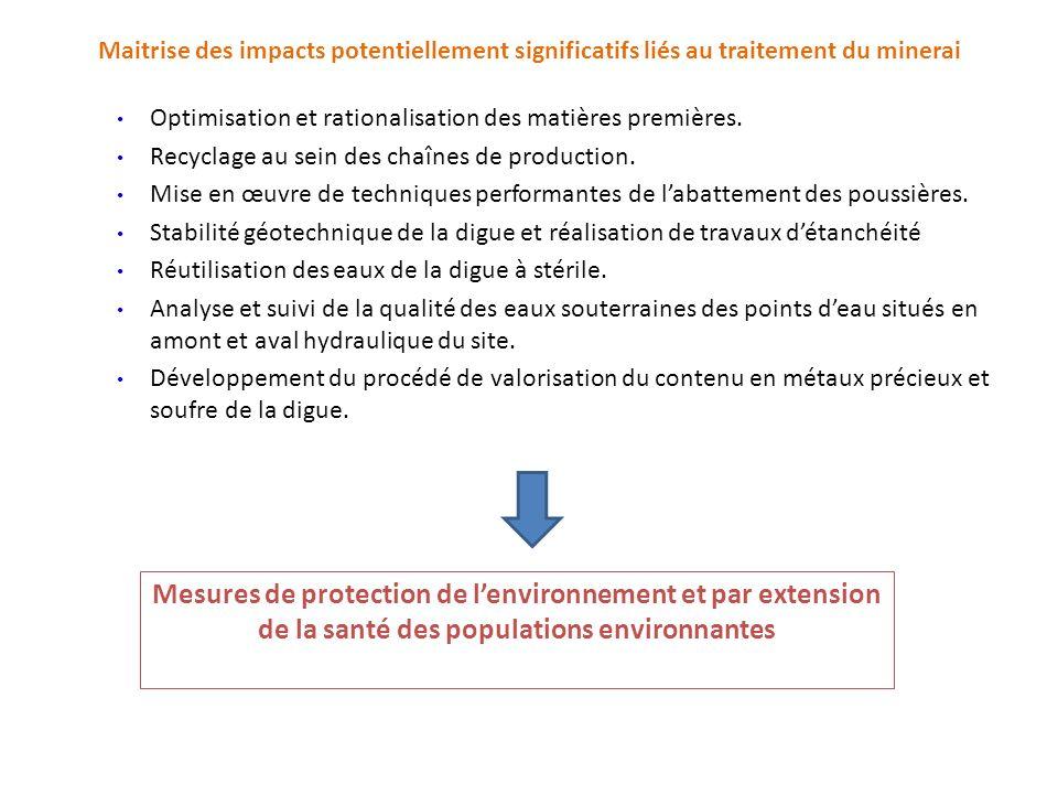 Maitrise des impacts potentiellement significatifs liés au traitement du minerai