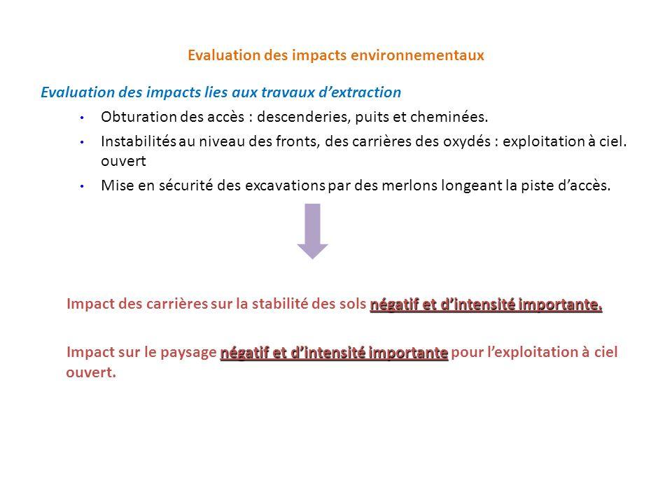 Evaluation des impacts environnementaux