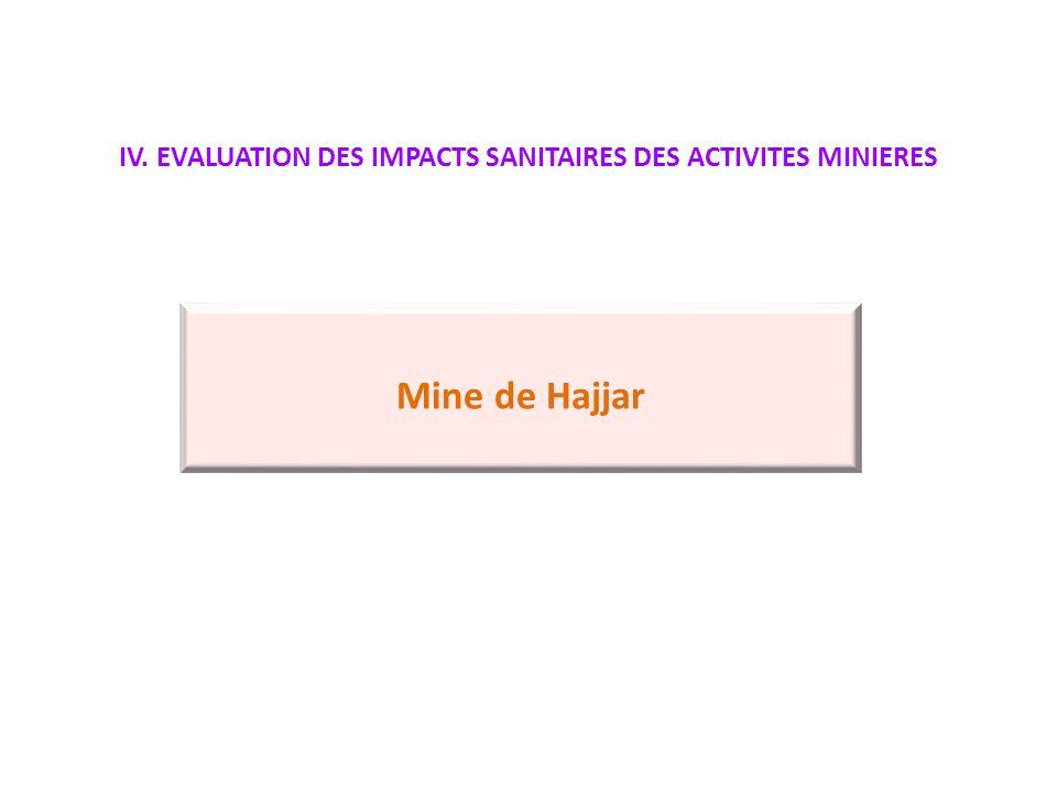 IV. EVALUATION DES IMPACTS SANITAIRES DES ACTIVITES MINIERES