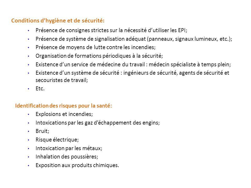 Conditions d'hygiène et de sécurité: