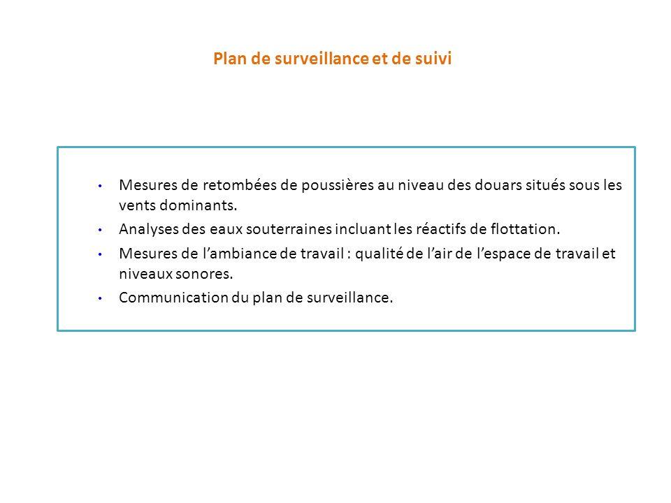 Plan de surveillance et de suivi