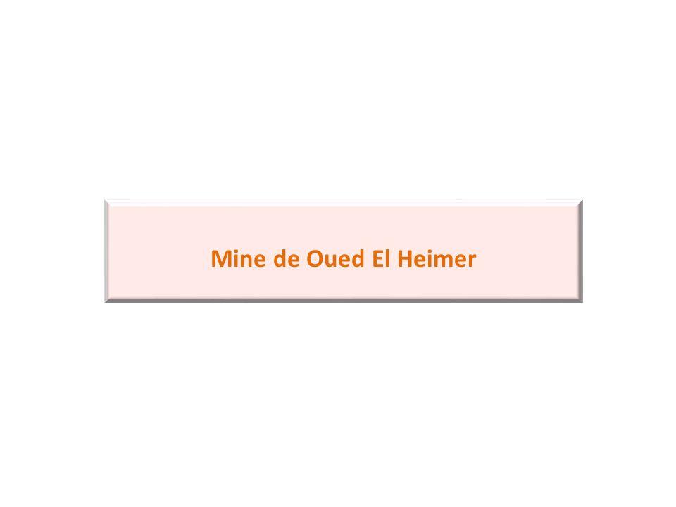 Mine de Oued El Heimer