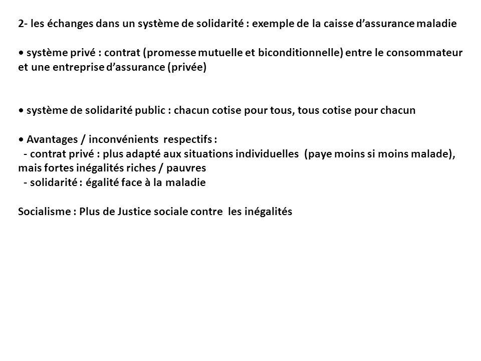 2- les échanges dans un système de solidarité : exemple de la caisse d'assurance maladie