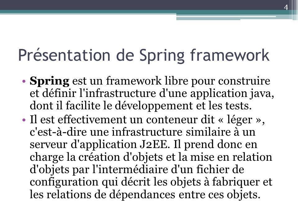 Présentation de Spring framework