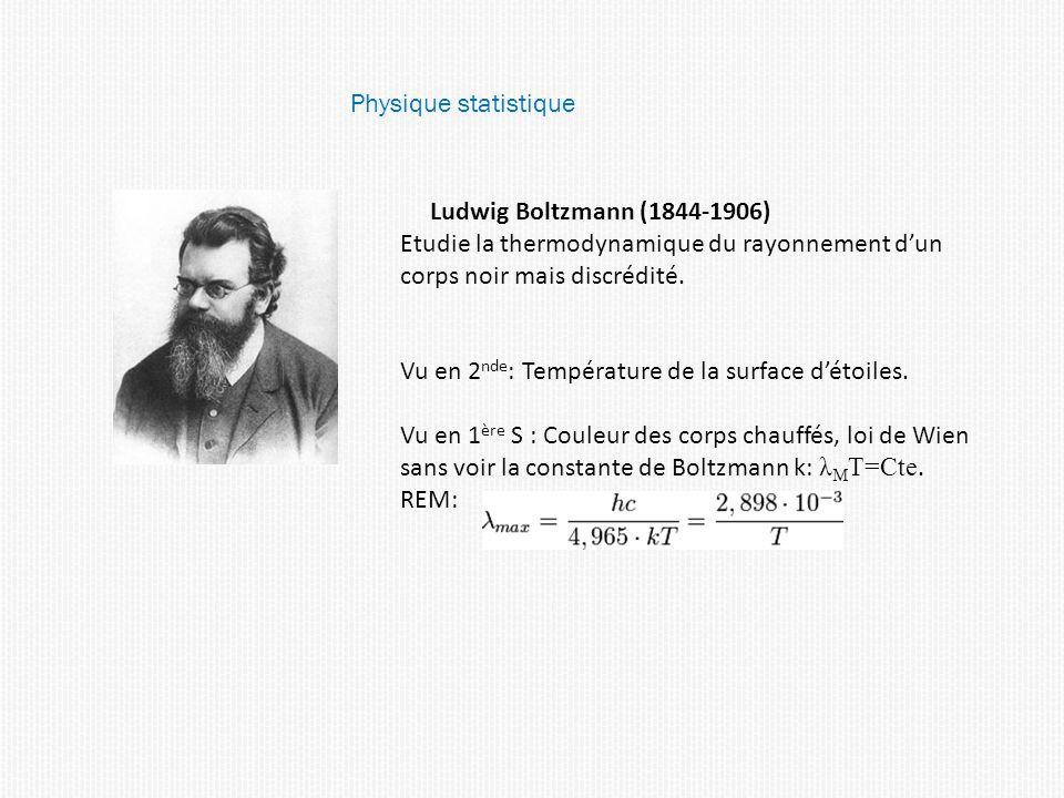 Physique statistique Ludwig Boltzmann (1844-1906) Etudie la thermodynamique du rayonnement d'un corps noir mais discrédité.