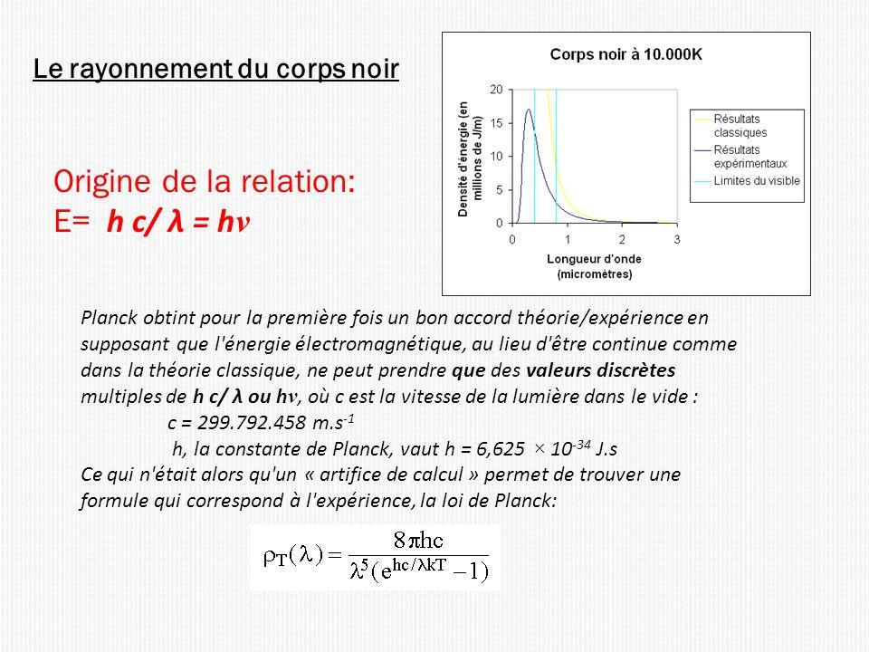 Origine de la relation: E= h c/ λ = hν