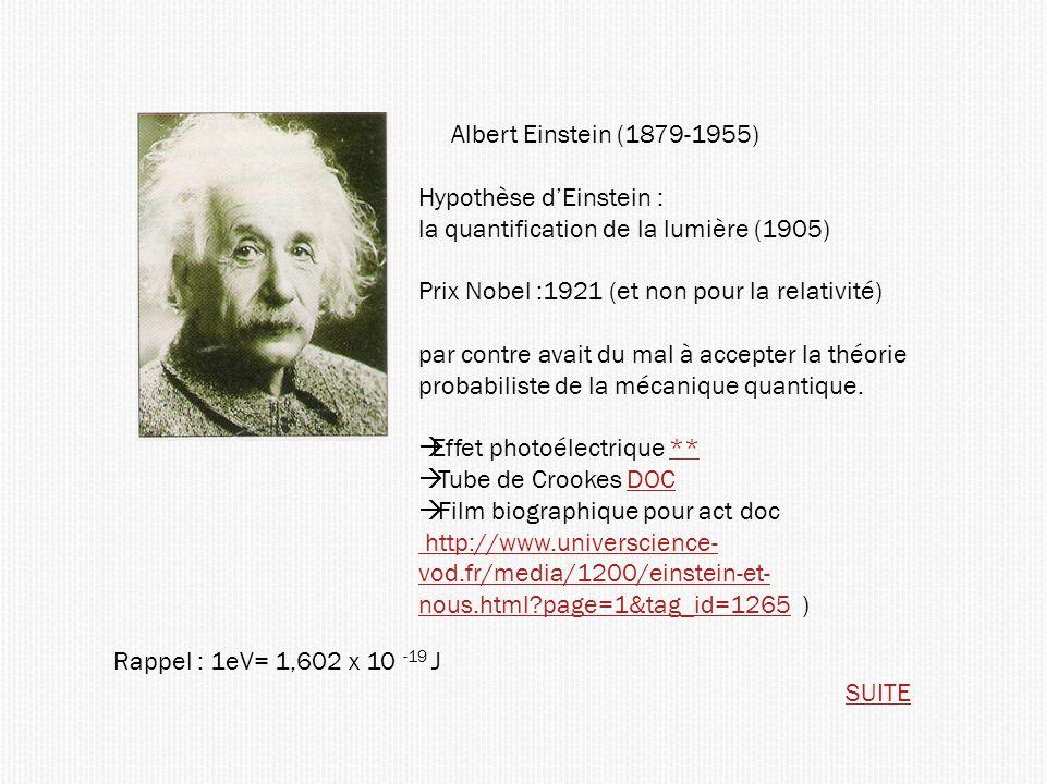 Albert Einstein (1879-1955) Hypothèse d'Einstein : la quantification de la lumière (1905) Prix Nobel :1921 (et non pour la relativité)