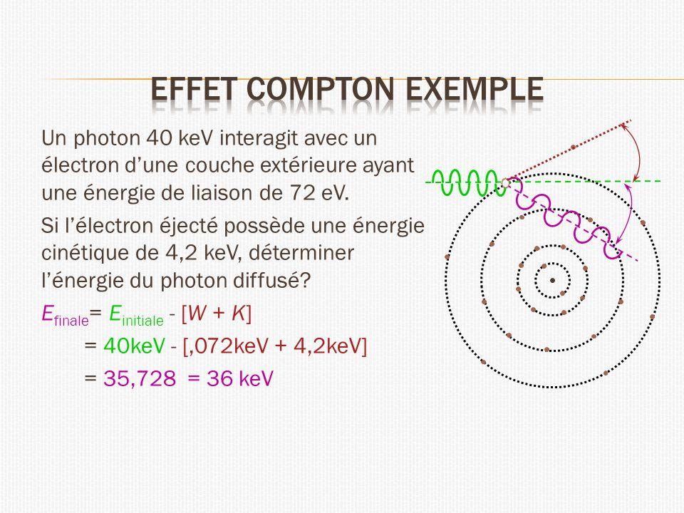 Effet Compton exemple Un photon 40 keV interagit avec un électron d'une couche extérieure ayant une énergie de liaison de 72 eV.