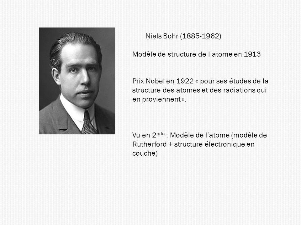 Niels Bohr (1885-1962) Modèle de structure de l'atome en 1913.