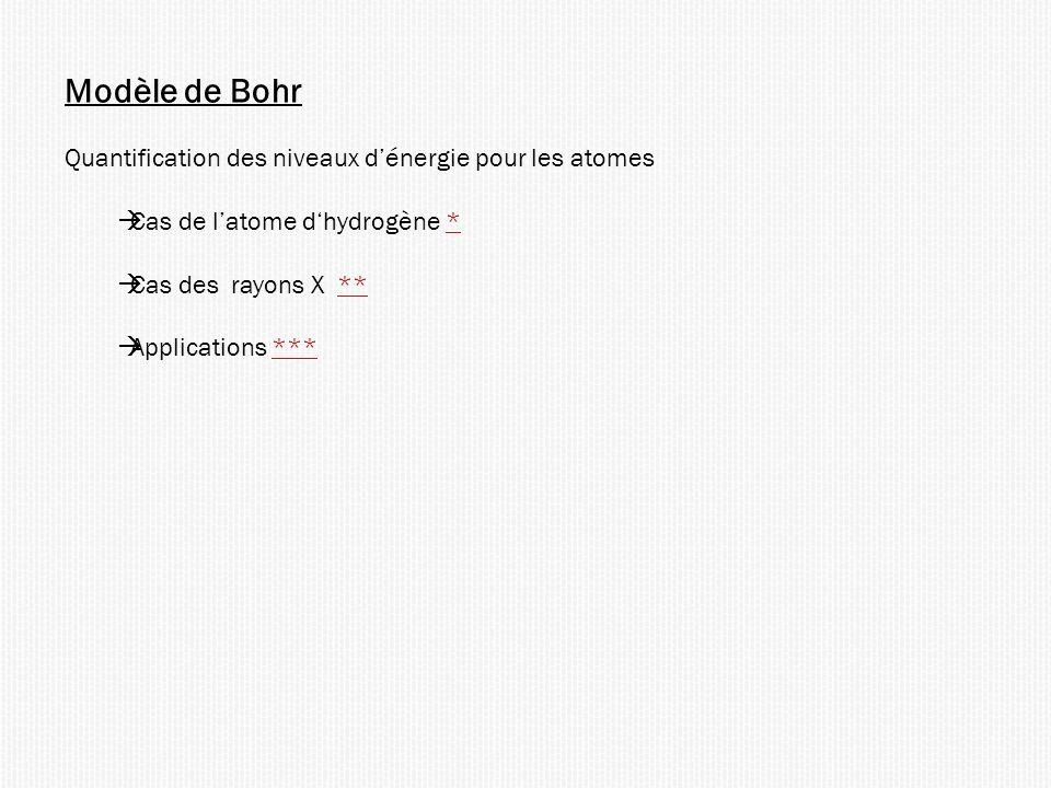 Modèle de Bohr Quantification des niveaux d'énergie pour les atomes