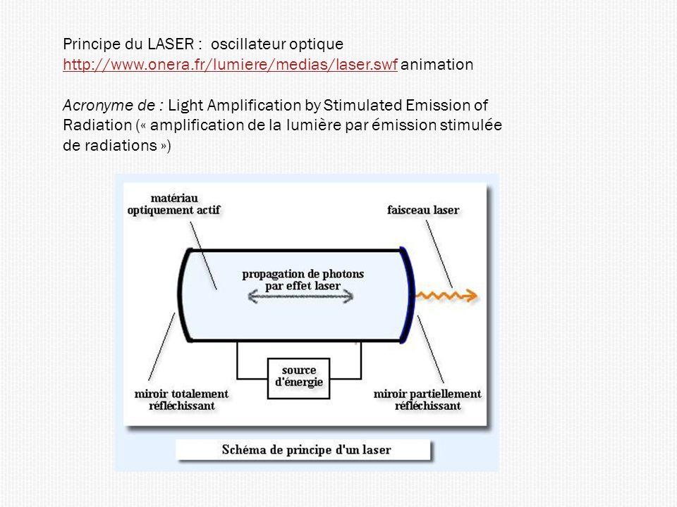 Principe du LASER : oscillateur optique