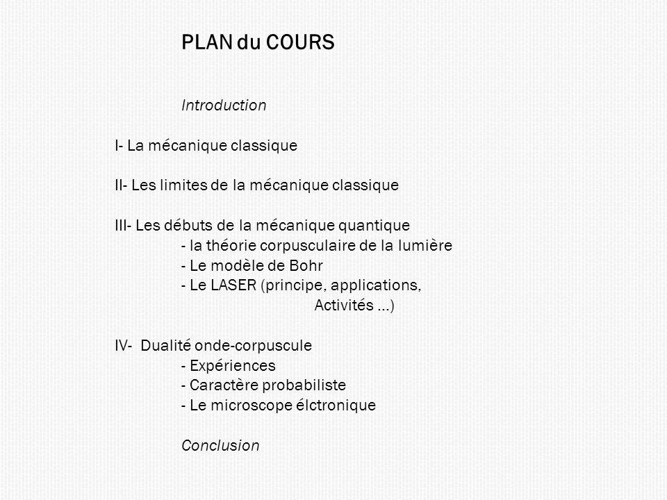 PLAN du COURS Introduction. I- La mécanique classique. II- Les limites de la mécanique classique.