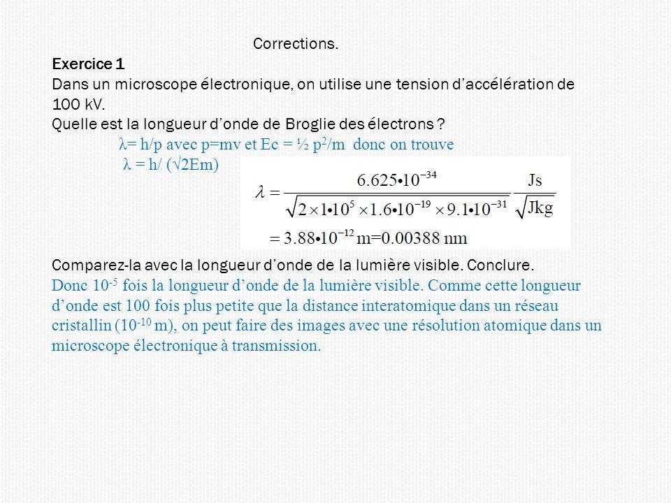 Corrections. Exercice 1. Dans un microscope électronique, on utilise une tension d'accélération de 100 kV.