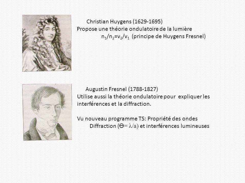 Christian Huygens (1629-1695) Propose une théorie ondulatoire de la lumière n1/n2=v2/v1 (principe de Huygens Fresnel)
