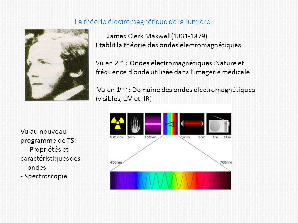 La théorie électromagnétique de la lumière