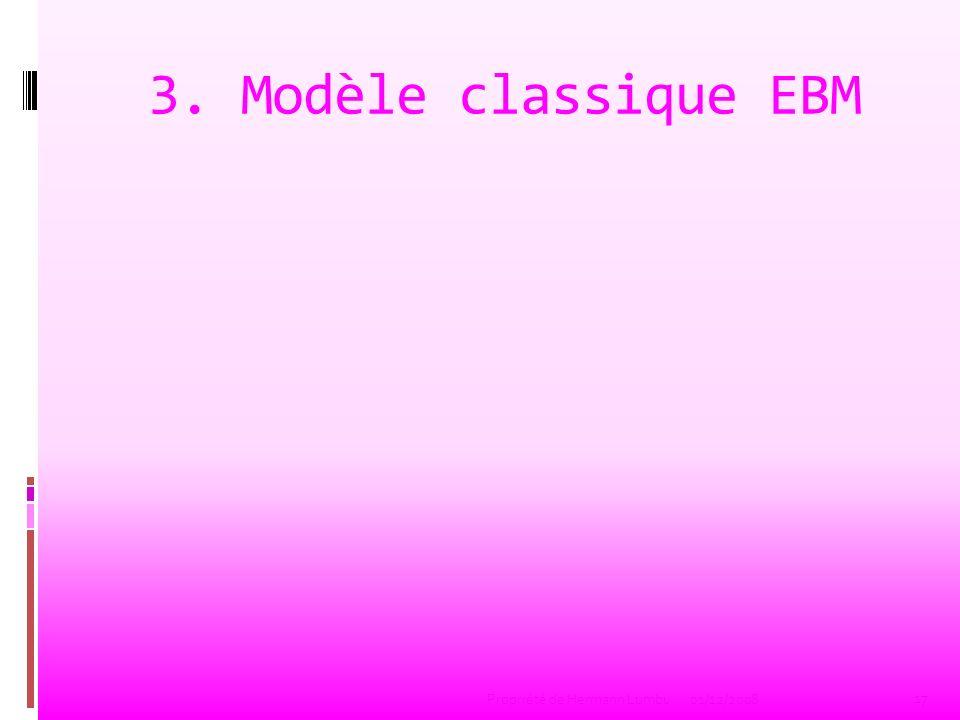 3. Modèle classique EBM Propriété de Hermann Lumbu 01/12/2008
