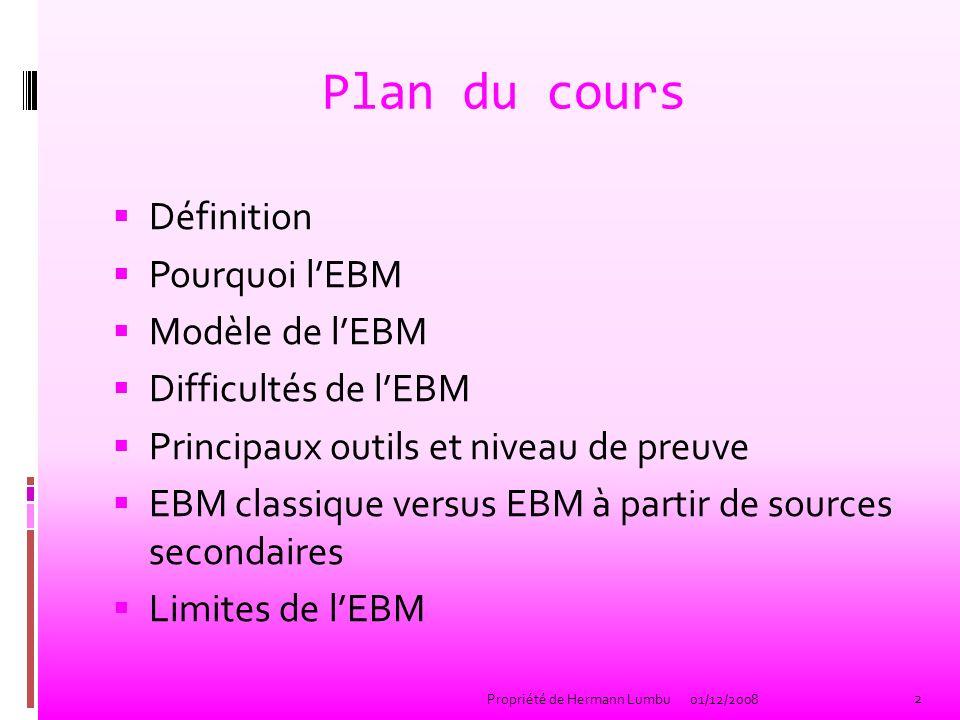 Plan du cours Définition Pourquoi l'EBM Modèle de l'EBM