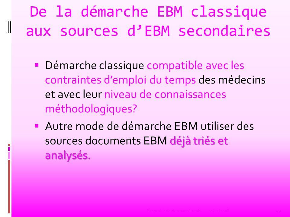 De la démarche EBM classique aux sources d'EBM secondaires