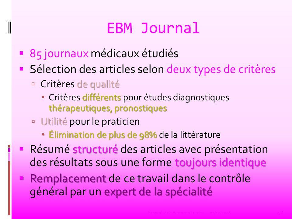 EBM Journal 85 journaux médicaux étudiés
