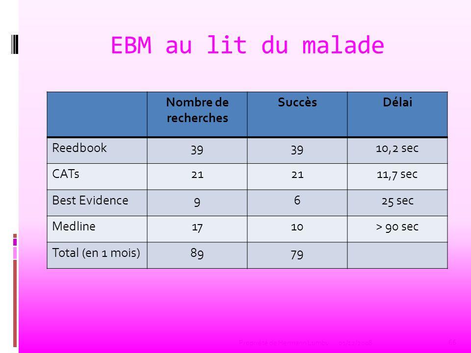 EBM au lit du malade Nombre de recherches Succès Délai Reedbook 39