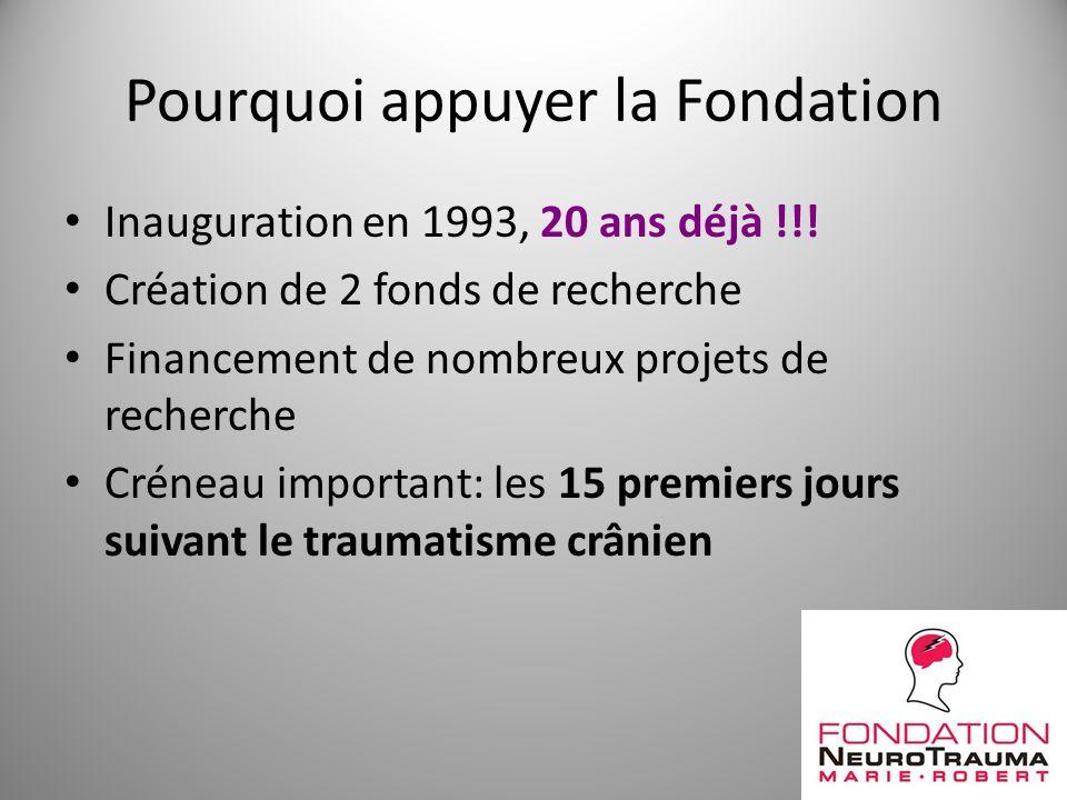Pourquoi appuyer la Fondation