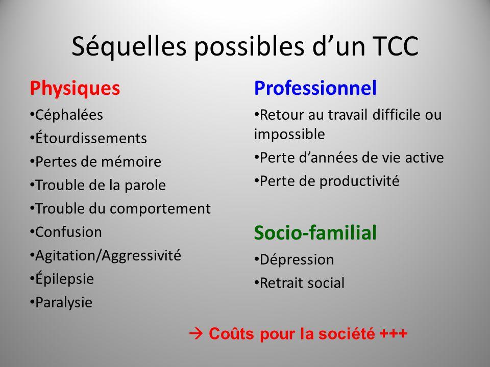 Séquelles possibles d'un TCC