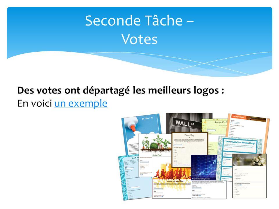 Seconde Tâche – Votes Des votes ont départagé les meilleurs logos :