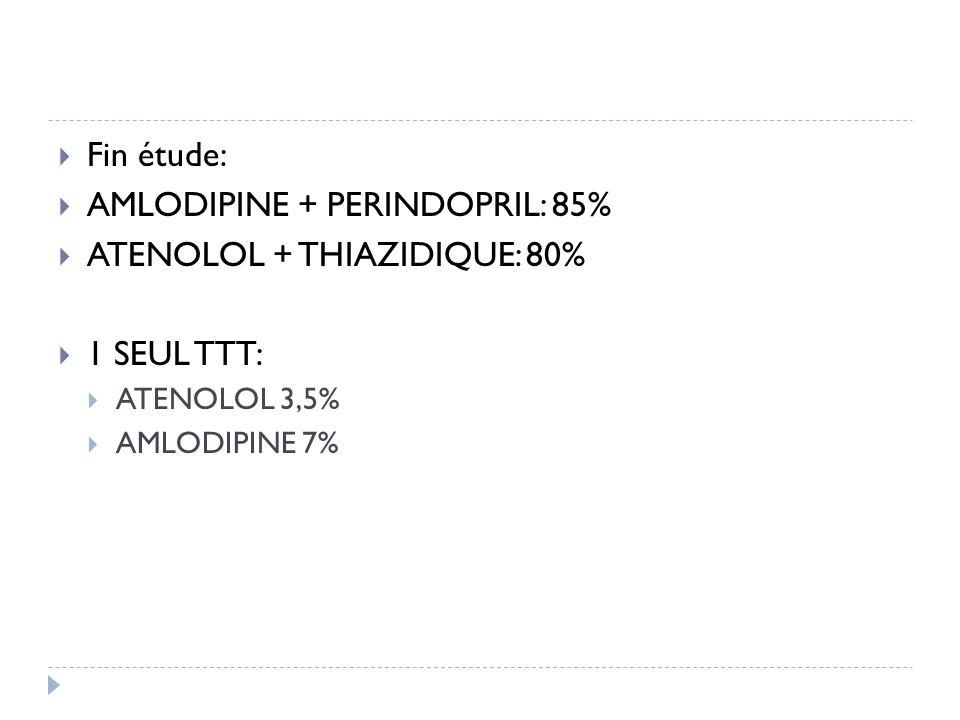 AMLODIPINE + PERINDOPRIL: 85% ATENOLOL + THIAZIDIQUE: 80% 1 SEUL TTT:
