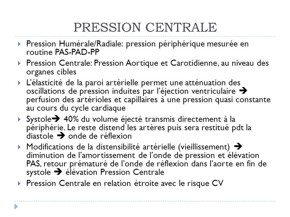 PRESSION CENTRALE Pression Humérale/Radiale: pression périphérique mesurée en routine PAS-PAD-PP.