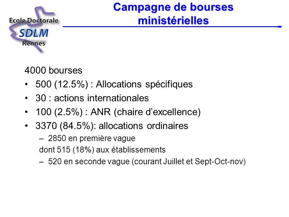 Campagne de bourses ministérielles