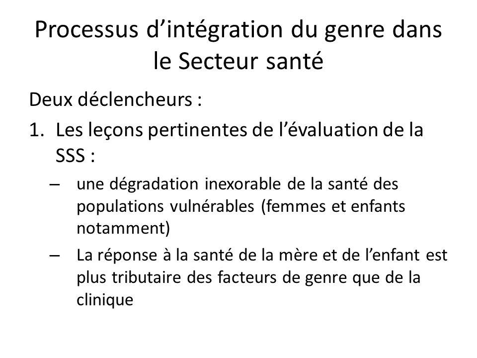 Processus d'intégration du genre dans le Secteur santé