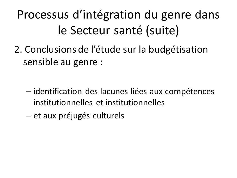 Processus d'intégration du genre dans le Secteur santé (suite)