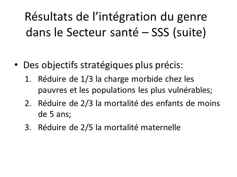 Résultats de l'intégration du genre dans le Secteur santé – SSS (suite)