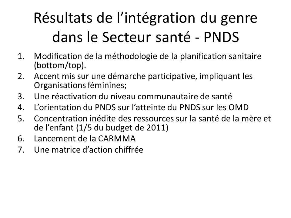 Résultats de l'intégration du genre dans le Secteur santé - PNDS