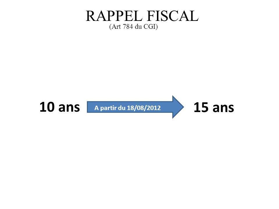 RAPPEL FISCAL (Art 784 du CGI) 10 ans 15 ans A partir du 18/08/2012