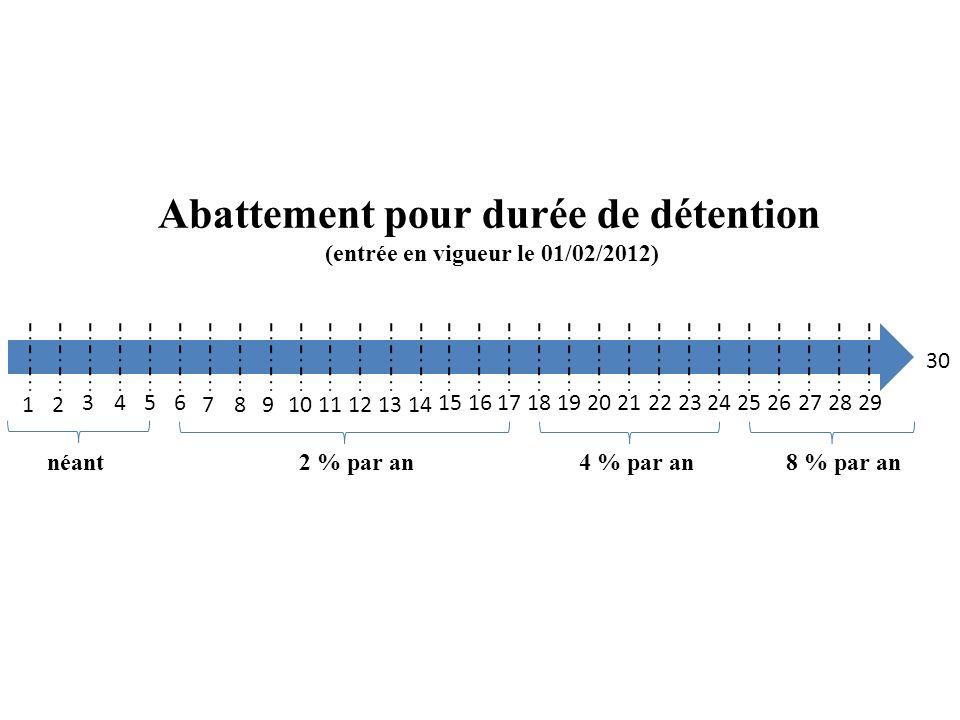 (entrée en vigueur le 01/02/2012)
