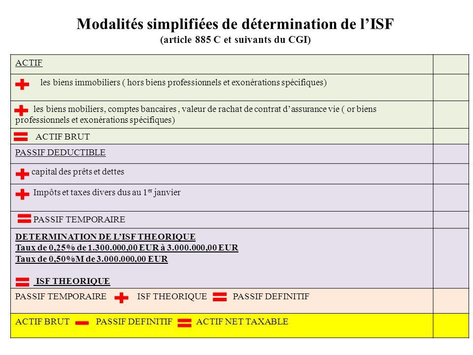 Modalités simplifiées de détermination de l'ISF