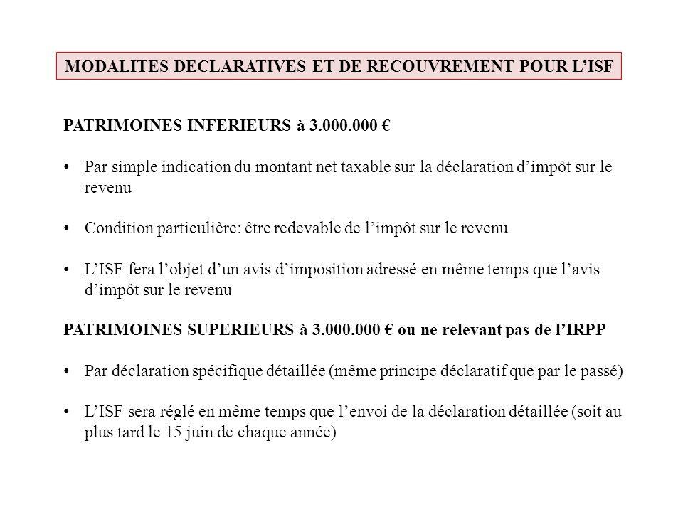 MODALITES DECLARATIVES ET DE RECOUVREMENT POUR L'ISF