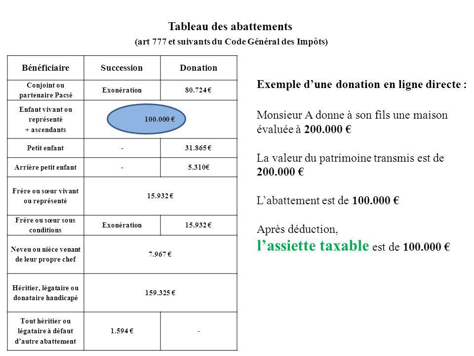 l'assiette taxable est de 100.000 €