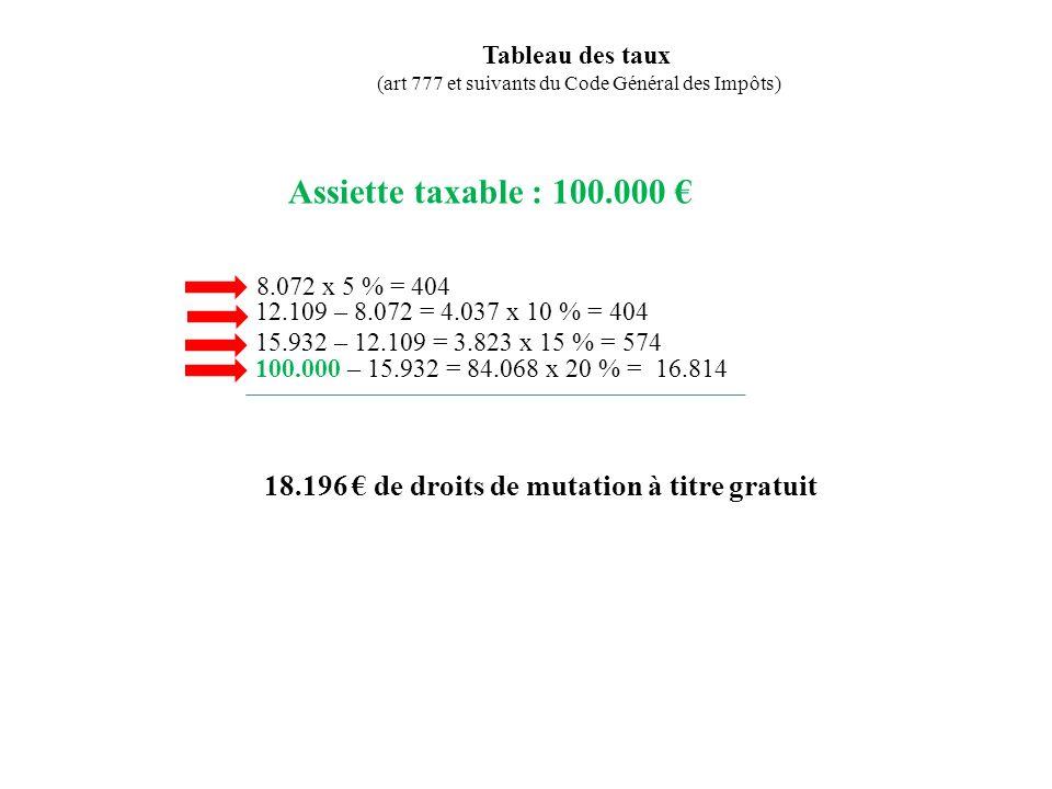 (art 777 et suivants du Code Général des Impôts)