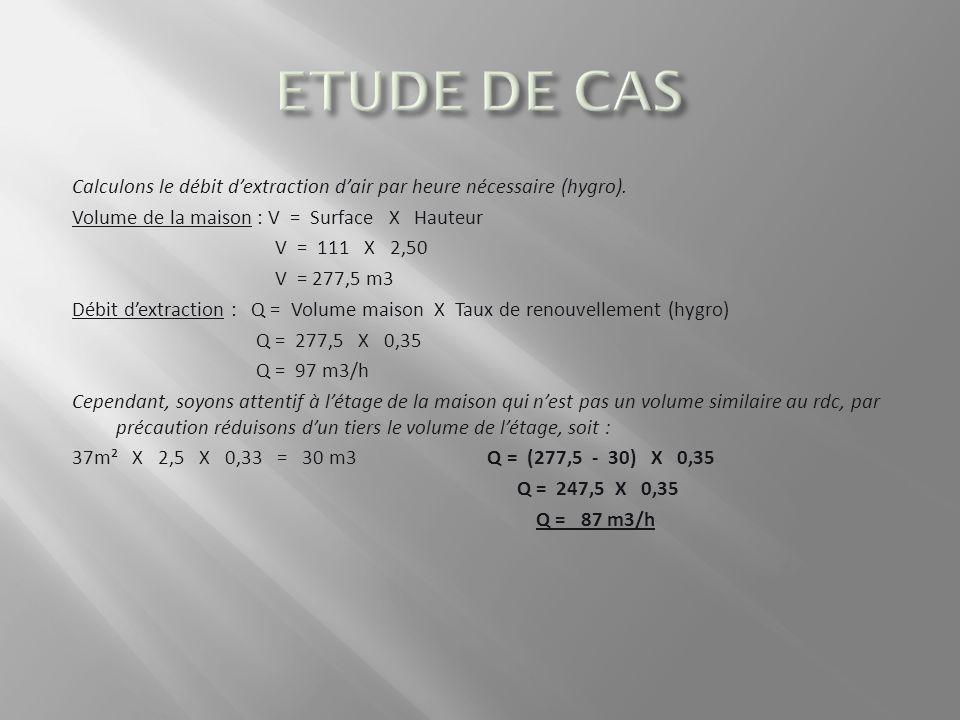 ETUDE DE CAS Calculons le débit d'extraction d'air par heure nécessaire (hygro). Volume de la maison : V = Surface X Hauteur.