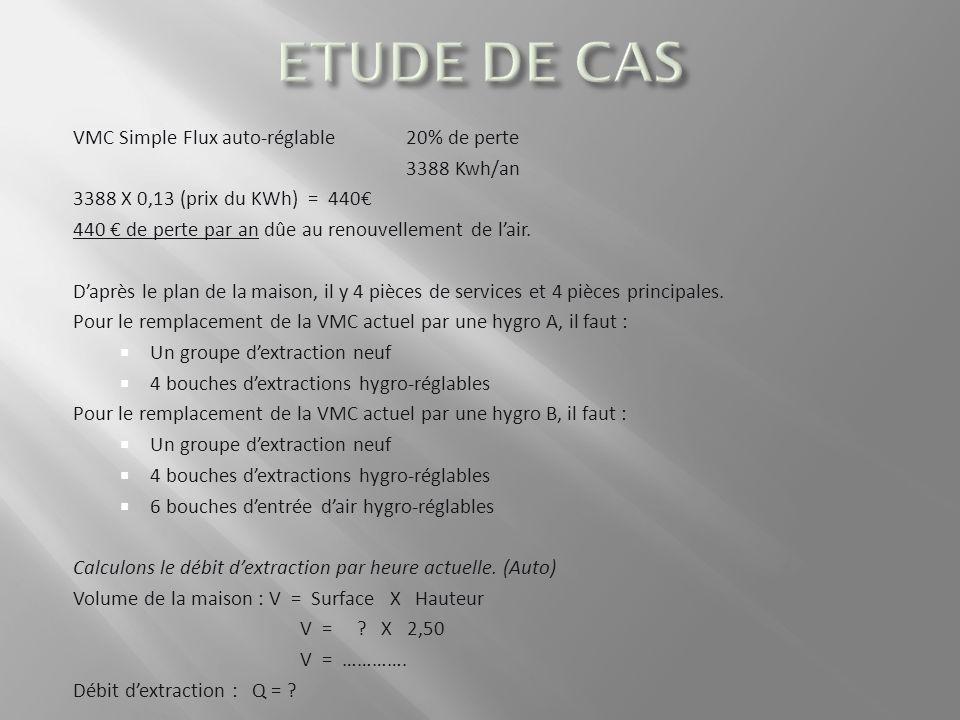 ETUDE DE CAS VMC Simple Flux auto-réglable 20% de perte 3388 Kwh/an