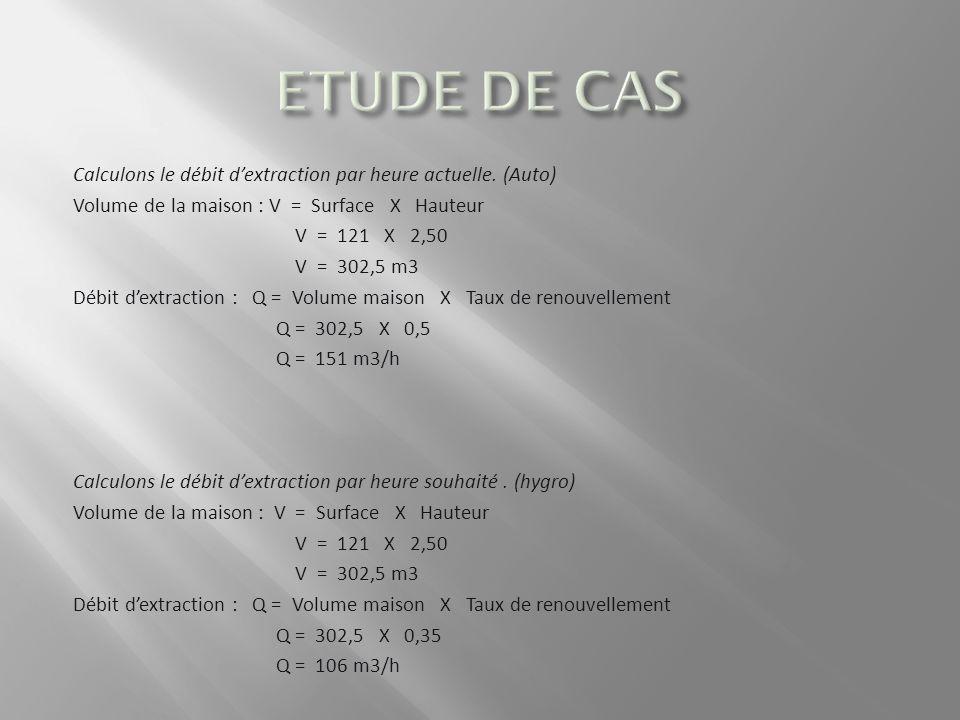 ETUDE DE CAS Calculons le débit d'extraction par heure actuelle. (Auto) Volume de la maison : V = Surface X Hauteur.