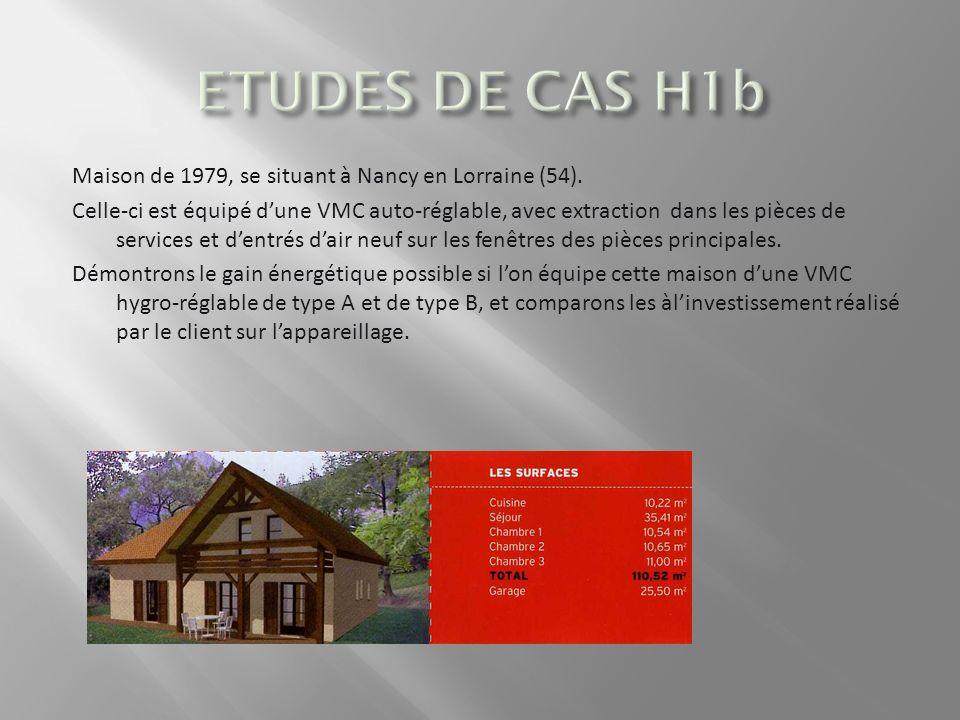 ETUDES DE CAS H1b Maison de 1979, se situant à Nancy en Lorraine (54).
