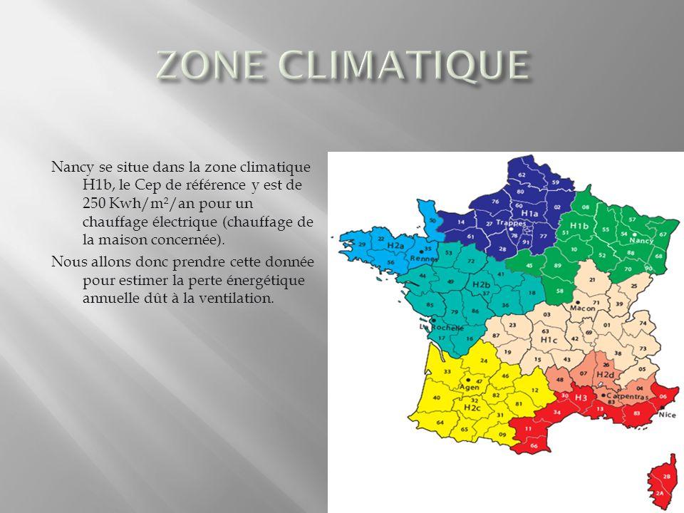 ZONE CLIMATIQUE